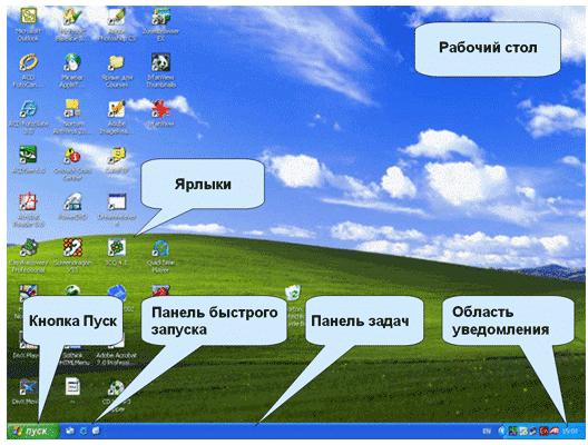 элементы рабочего стола виндоус 7 windows