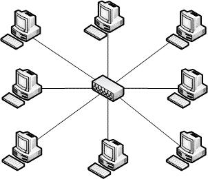 топология сети звезда